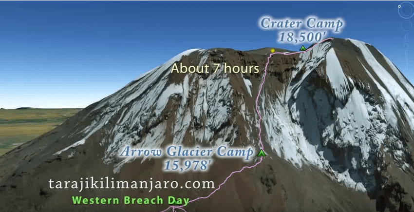 Kilimanjaro western Breach route