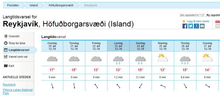 Väder reykjavik - att packa för Island