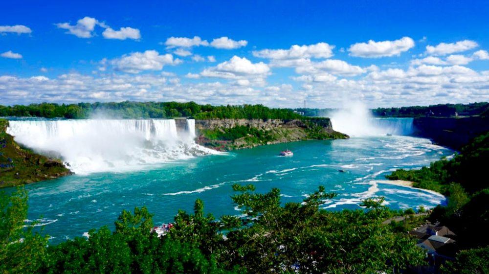 Världens största vattenfall niagarafallen